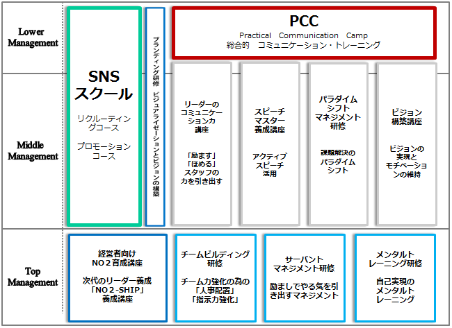 PCC事業メニュー